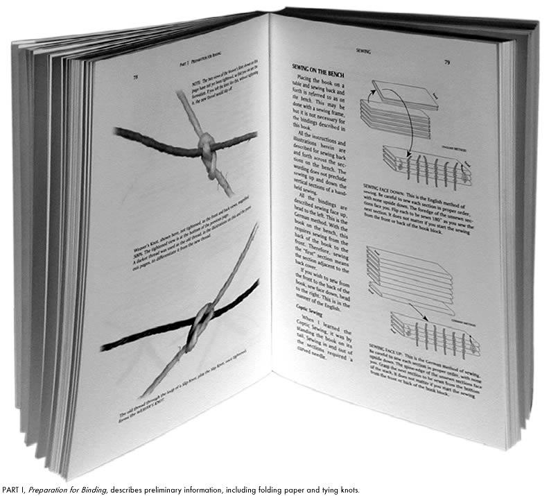Books without Paste or Glue
